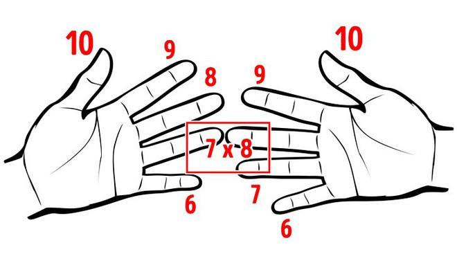 8 sự thật thú vị về cuộc sống khiến ai cũng ngỡ ngàng, số 6 biết rồi giơ tay làm thử luôn - Ảnh 6.