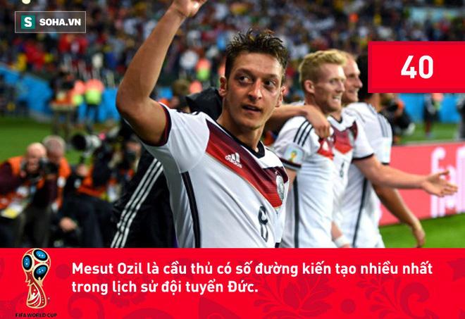 Chê Ozil hèn nhát, Chủ tịch Bayern Munich bị mắng là kẻ dối trá rẻ tiền - Ảnh 2.