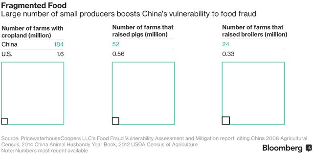 Made in China: Khi người Trung Quốc cũng chẳng tin vào sản phẩm nước nhà - Ảnh 3.