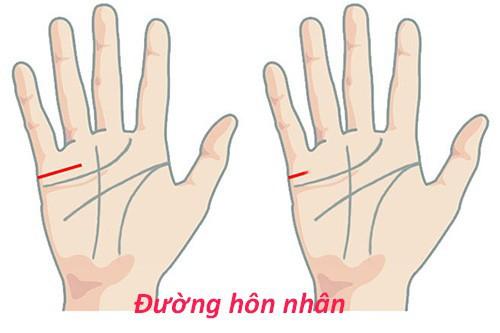 Đưa tay lên và soi những đường chỉ nhỏ xíu này xem, bạn sẽ có câu trả lời về cuộc sống hôn nhân của mình bây giờ và mai sau - Ảnh 2.