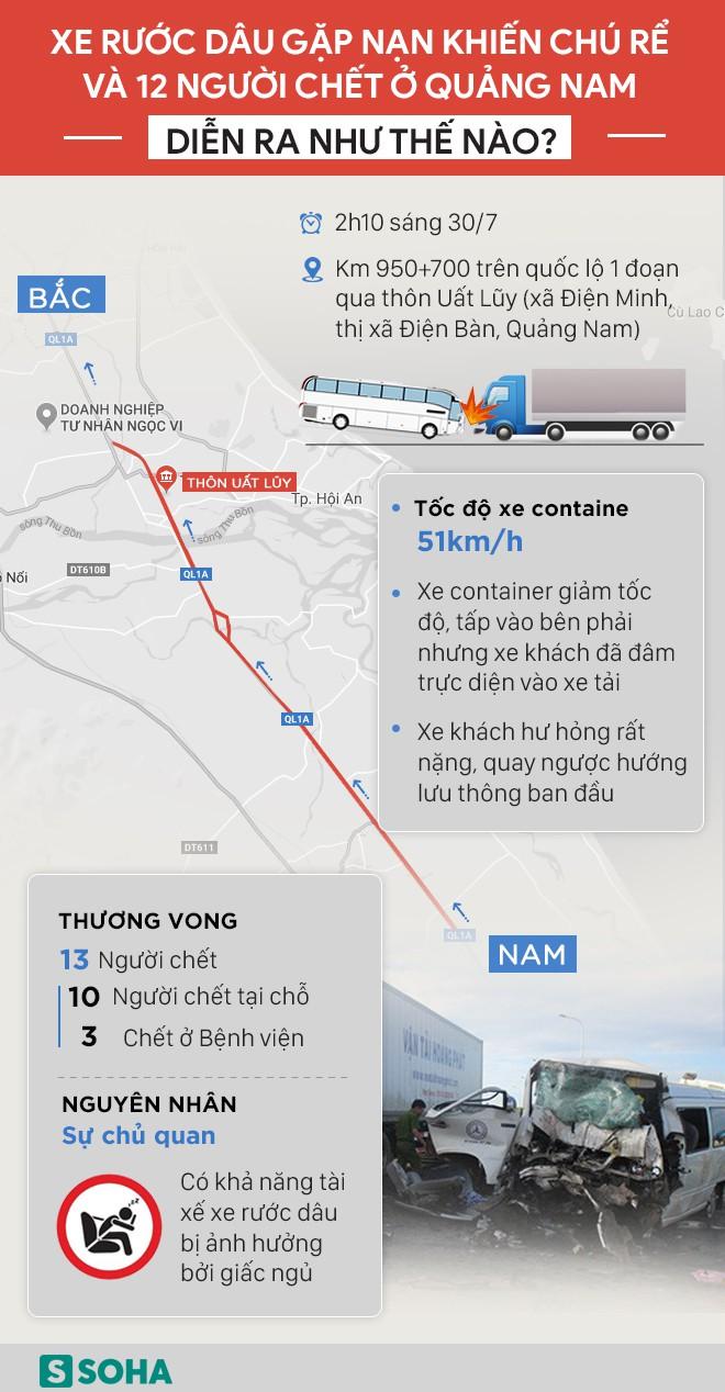 [Infographic] Xe rước dâu gặp nạn khiến chú rể và 12 người chết ở Quảng Nam diễn ra như thế nào? - Ảnh 1.