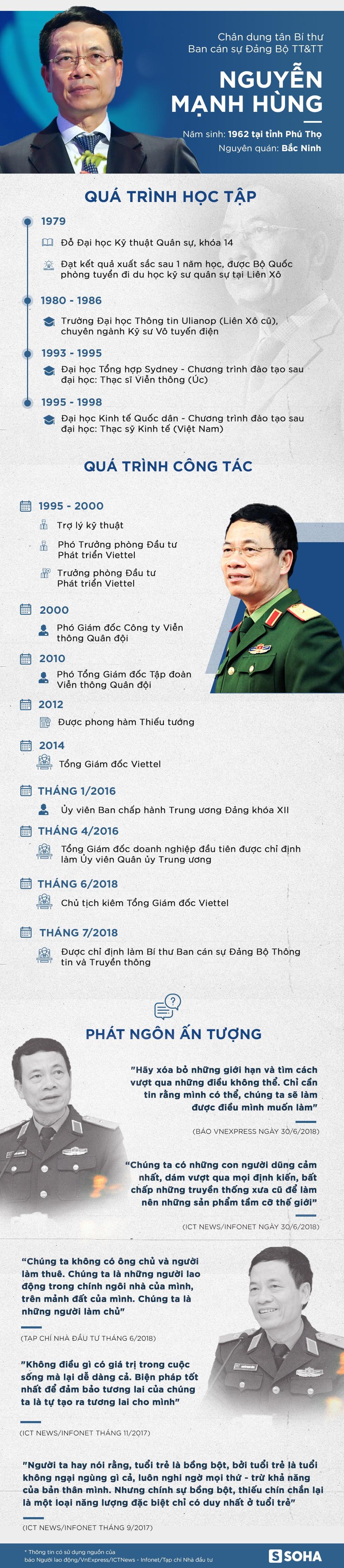 Chân dung tân Bí thư Ban cán sự Đảng Bộ TT&TT Nguyễn Mạnh Hùng - Ảnh 1.