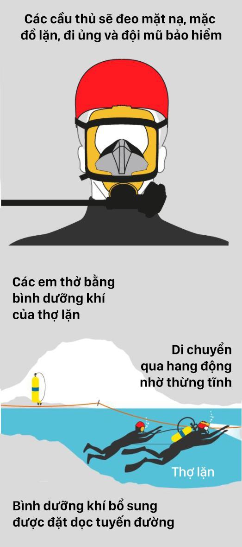 Đội bóng Thái Lan bị mắc kẹt: Bão lớn sắp ập tới, hàng trăm máy bơm chạy đua với trời - Ảnh 2.
