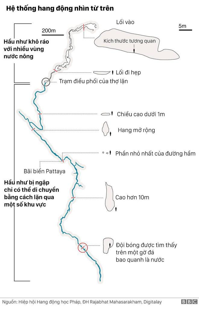 Giải cứu đội bóng Thái: 2 phương án đi vào ngõ cụt, ý tưởng của Elon Musk là tia hy vọng? - Ảnh 3.