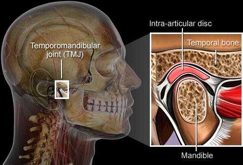 10 bệnh thường gặp ở miệng: Cái số 5 và 6 có thể biến thành ung thư, ai cũng nên cảnh giác - Ảnh 9.