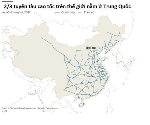 Hệ thống tàu cao tốc của Trung Quốc: Tốc độ càng cao nợ càng nhiều?  - Ảnh 1.