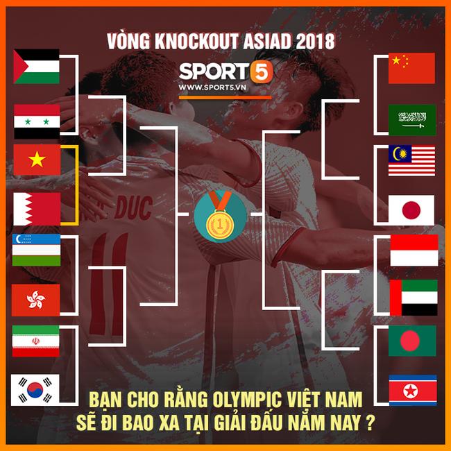 HLV Phạm Minh Đức: Hùng Dũng quá quan trọng với Olympic Việt Nam, rất khó để khỏa lấp vị trí - Ảnh 7.