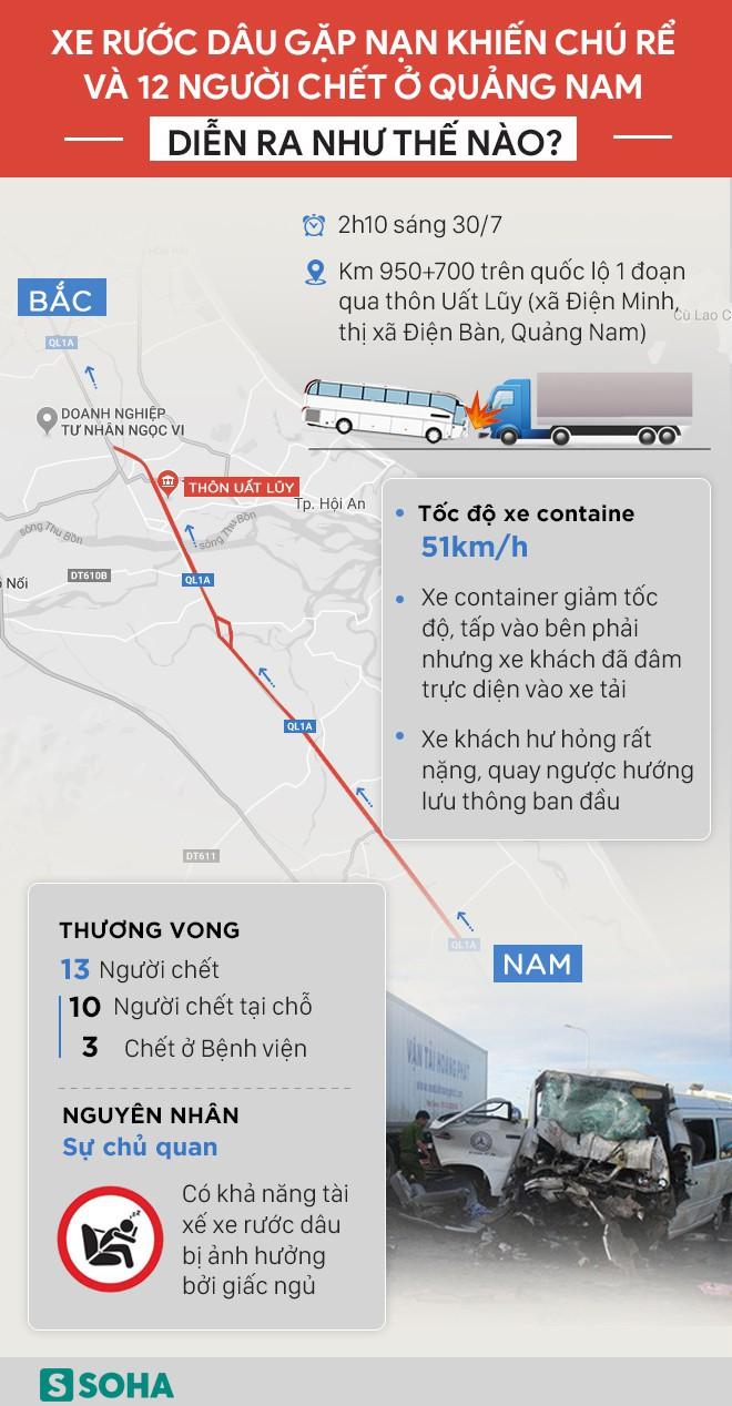 Hình ảnh đau nhói sau tai nạn thảm khốc: Xe tang này quay về, xe khác lại tiến về nghĩa trang - Ảnh 6.