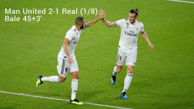 Ronaldo sẽ ngồi chơi xơi nước nhìn Real lên đỉnh châu Âu? - Ảnh 1.