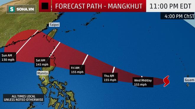 Bão chồng bão - chiều nay Mangkhut nâng cấp thành siêu bão: Những dự báo mới nhất! - Ảnh 1.