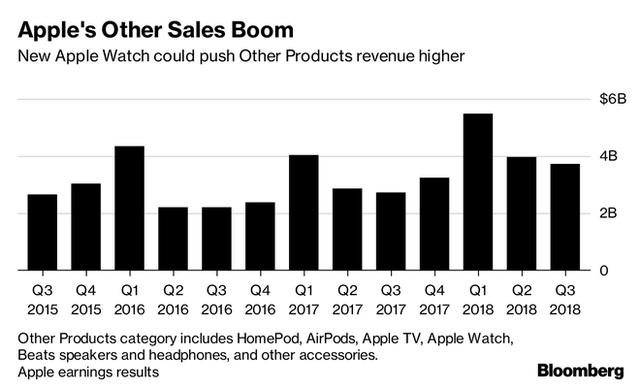 Bloomberg: Bộ 3 iPhone mới sẽ là iPhone XS Max, iPhone XR và iPhone XS - Ảnh 6.