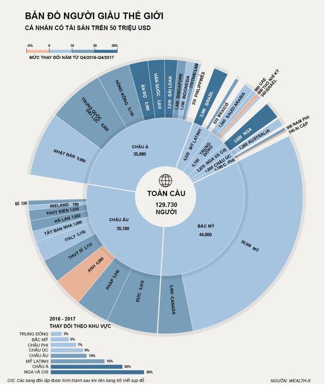 Ở đâu nhiều người giàu nhất địa cầu? - Ảnh 1.