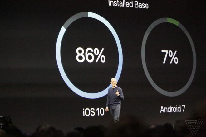 Bạn tưởng Apple không quảng cáo câu kéo người dùng Android sang iPhone? Nhầm rồi nhé! - Ảnh 5.