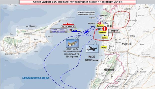 Haaretz: Nga vội đổ vấy cho Israel trong vụ bắn rơi máy bay Il-20 vì không muốn mất mặt - Ảnh 2.