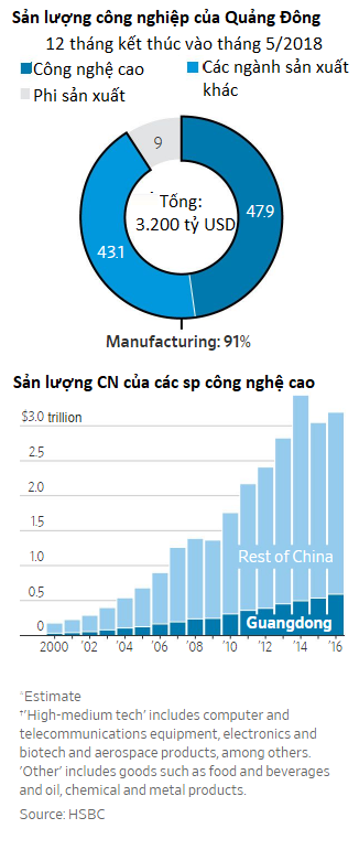 Hệ lụy không ngờ của chiến tranh thương mại: Thuế quan đang giúp tăng thêm khả năng tranh đua của một vài công ty Trung Quốc! - Ảnh 2.