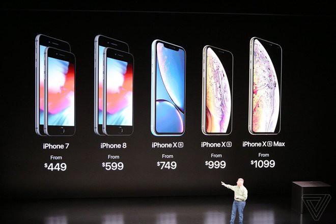 Mất bao nhiêu ngày làm việc người Việt mới đủ tiền mua 1 chiếc iPhone XS? - Ảnh 1.