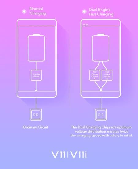 5 phút sạc, 3.8 giờ liên lạc: Vivo V11i đang là smartphone siêu tiện dụng  - Ảnh 2.