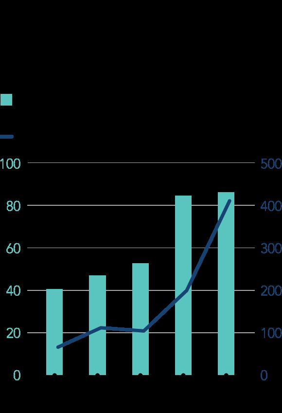 Báo Nhật bất ngờ trước trào lưu mua bảo hiểm nhân thọ giá hàng chục triệu đồng mỗi năm dù thu nhập trung bình chỉ 6 – 8 triệu/tháng của người Việt - Ảnh 1.