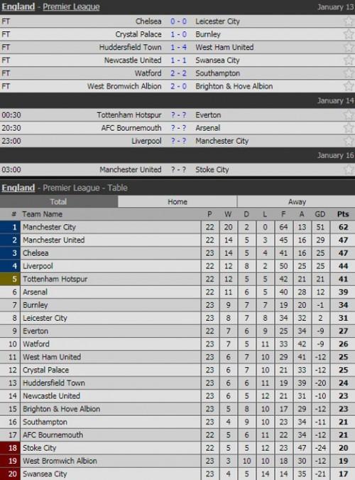 HLV Conte đã sai lầm thế nào trong trận hòa 'như thua' của Chelsea trước Leicester? - Ảnh 3.