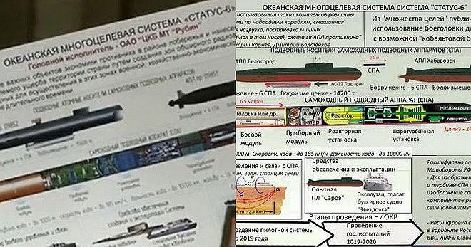 [ẢNH] NATO hốt hoảng khi Nga công bố số lượng ngư lôi hạt nhân Poseidon sắp trực chiến - Ảnh 13.