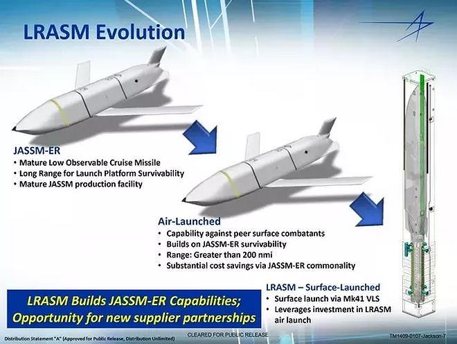 [ẢNH] Mỹ sản xuất hàng loạt tên lửa chống hạm LRASM, hải quân Nga - Trung khó lòng ngồi yên - Ảnh 4.
