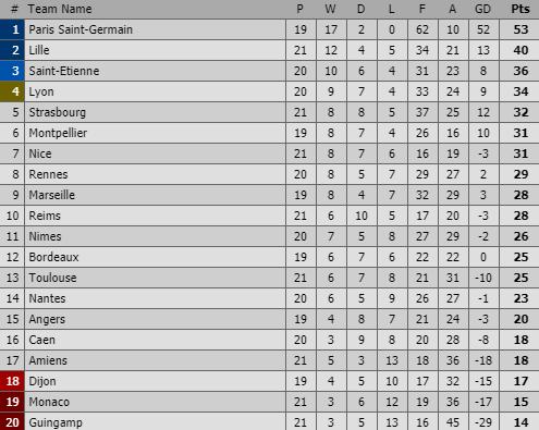 PSG thắng 9-0, Monaco thảm bại ngày Fabregas chào sân - Ảnh 3.