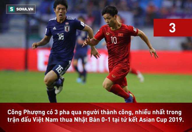 Công Phượng bất ngờ tiết lộ lý do chưa sang châu Âu thi đấu trên báo Ả Rập - Ảnh 1.