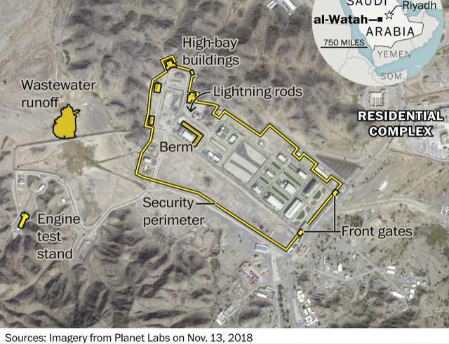 Thực hư Saudi Arabia trỗi dậy về tên lửa: Bí ẩn yếu tố Trung Quốc? - Ảnh 1.