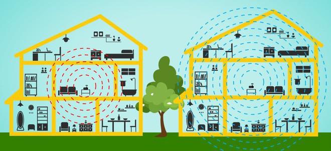 Khoa học tìm ra cách biến sóng Wi-Fi thành dòng điện, smartphone tương lai sẽ không cần pin! - Ảnh 2.