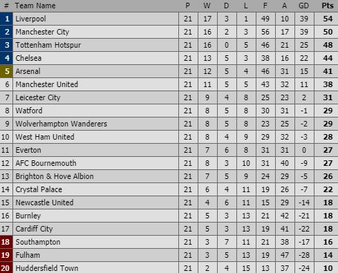 Đánh bại Liverpool bằng 2 cú đòn sắc lẹm, Man City giải cứu cuộc đua Premier League - Ảnh 7.