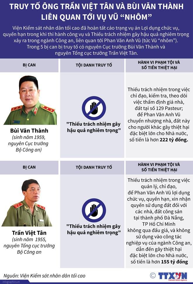 Tội danh và hành vi của ông Trần Việt Tân, Bùi Văn Thành - Ảnh 1.