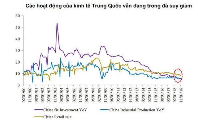 Tương lai chiến tranh thương mại Mỹ - Trung: Có thể đạt thỏa thuận nhưng khó lòng hạ nhiệt - Ảnh 6.