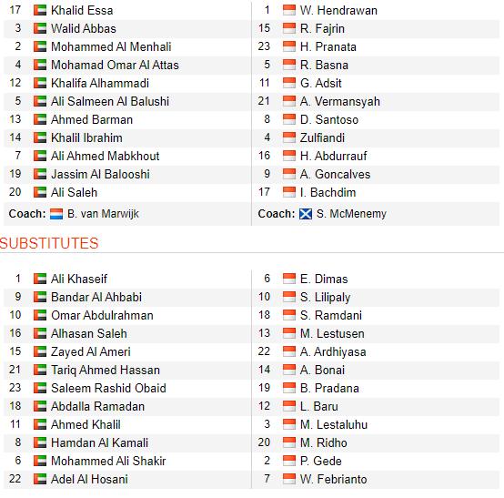 BOX TV trực tiếp UAE vs Indonesia (23h00) - Ảnh 1.