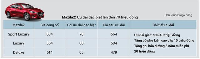 Thaco mạnh tay giảm giá, mẫu ô tô hạng B này xuống mức thấp kỷ lục - Ảnh 1.