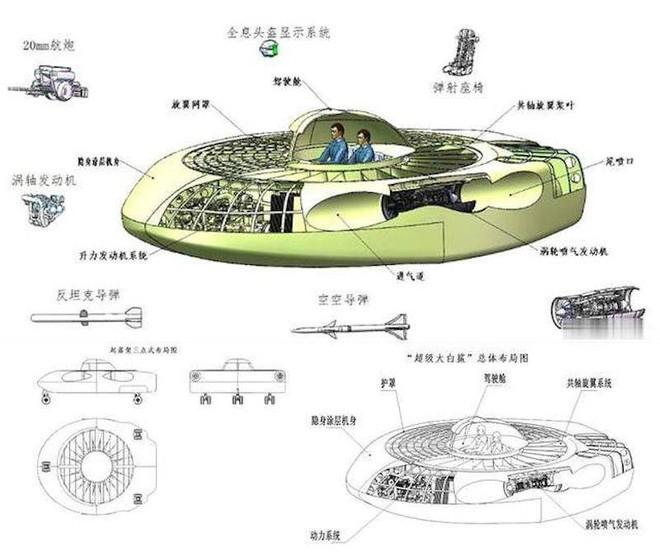 Khám phá trực thăng Siêu cá mập trắng lớn giống robot hút bụi của Trung Quốc - Ảnh 3.