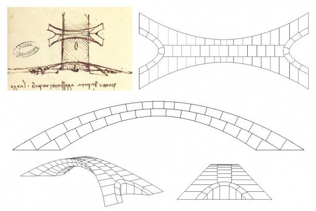 Sau 500 năm, MIT mới chứng minh được thiết kế cầu của Leonardo Da Vinci là cực kỳ hợp lý và thông minh - Ảnh 3.