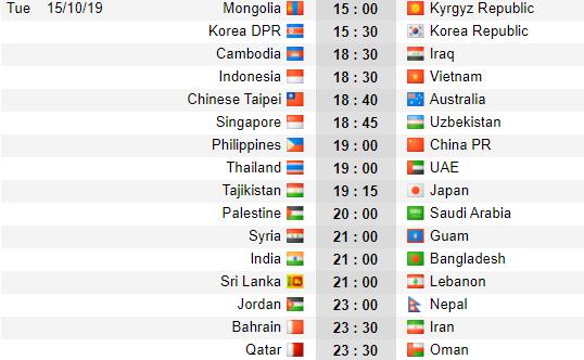 Lịch thi đấu và truyền hình trực tiếp vòng loại World Cup 2022: Indonesia vs Việt Nam - Ảnh 1.
