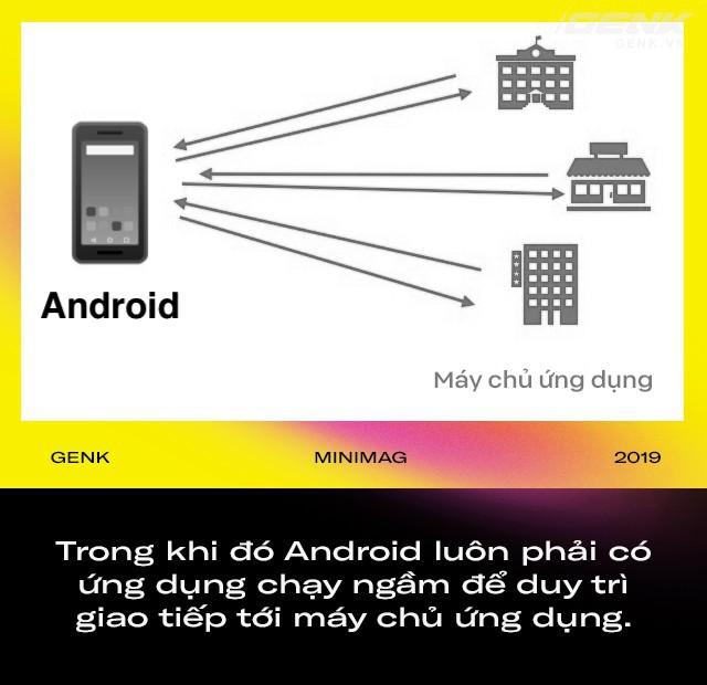 Vì sao iPhone có ít RAM hơn 90% máy Android mà vẫn chạy mượt mà hơn? Và tại sao điện thoại Trung Quốc cần cực kỳ nhiều RAM? - Ảnh 4.