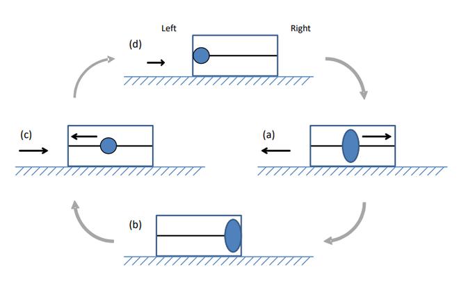 Kỹ sư NASA tuyên bố Động cơ Xoắn ốc của mình có thể đạt tới 99% vận tốc ánh sáng, sự thật thế nào? - Ảnh 2.