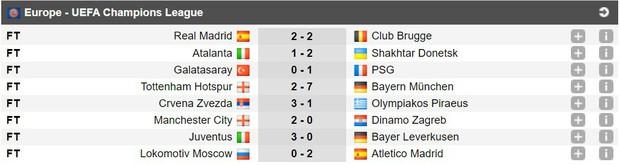 Dứt điểm cực vô duyên nhưng Ronaldo vẫn kịp lập thêm kỷ lục Champions League với bàn ấn định chiến thắng 3-0 cho Juventus - Ảnh 6.