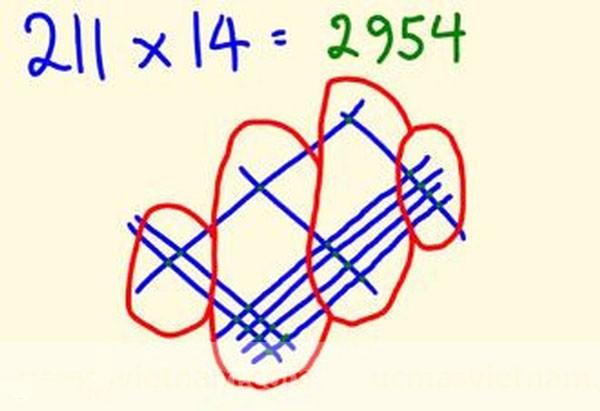 Muốn con giỏi toán từ nhỏ, bố mẹ hãy dạy con cách tính nhẩm tuyệt vời của người Nhật - Ảnh 6.