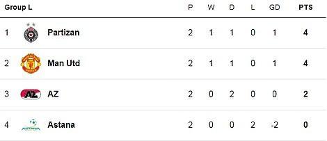 Không có nổi một cú sút trúng đích, Man United thảm hại trong ngày Arsenal đại thắng - Ảnh 2.