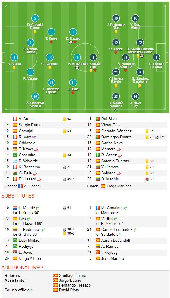 Vực dậy sau trận cầu thảm họa, Real xây chắc ngôi đầu La Liga - Ảnh 4.
