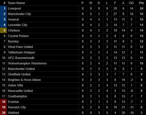 Thua mất mặt trước Newcastle, Man United tiến gần nhóm xuống hạng Premier League - Ảnh 5.