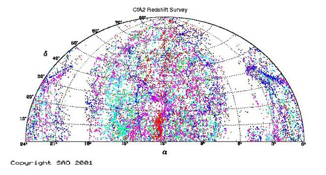Thử nghiệm vẽ bản đồ Vũ trụ mới có tiềm năng hóa giải được bí ẩn về năng lượng tối, cho ta biết thứ gì đang khiến Vũ trụ giãn nở vô tận - Ảnh 1.