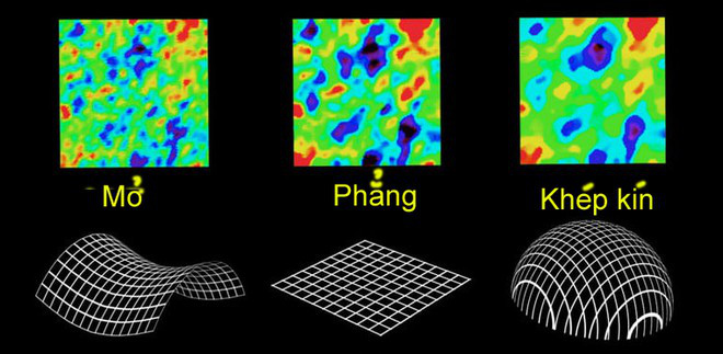 Vũ trụ có thể là một khối cầu khép kín - Ảnh 1.