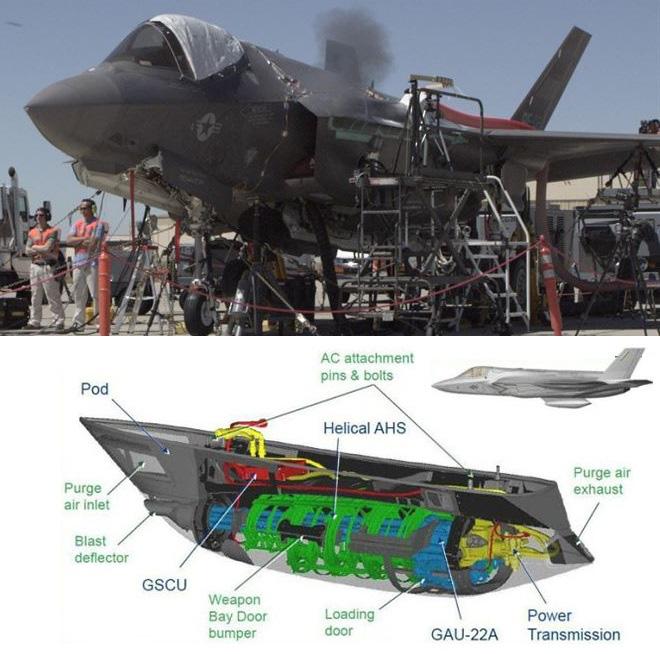 Bắn từ quá khứ, bắn tới tương lai: Tại sao Mỹ kiên quyết lắp vũ khí này trên F-35? - Ảnh 1.