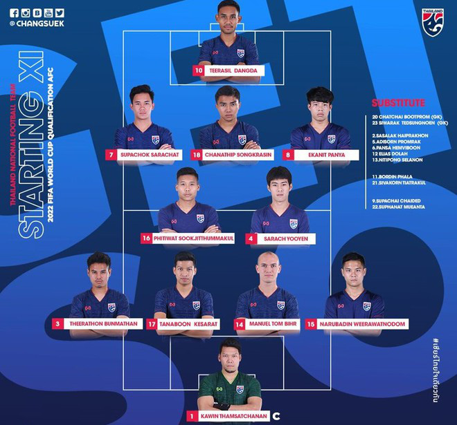 [Kết thúc] Việt Nam 0-0 Thái Lan: Việt Nam giữ vững ngôi đầu bảng - Ảnh 3.