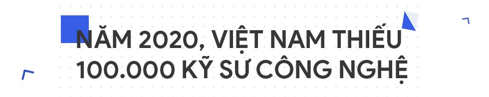 Người Việt mời được Bố già Silicon Valley đầu quân cho mình: Nếu giữ tốc độ hiện tại, 5 năm nữa công ty tôi sẽ vượt mức tỷ đô - Ảnh 23.