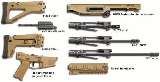 Khám phá vũ khí mệnh danh SCAR Hàn Quốc: Nguyên mẫu từng bị quân đội Mỹ bỏ quên? - Ảnh 4.